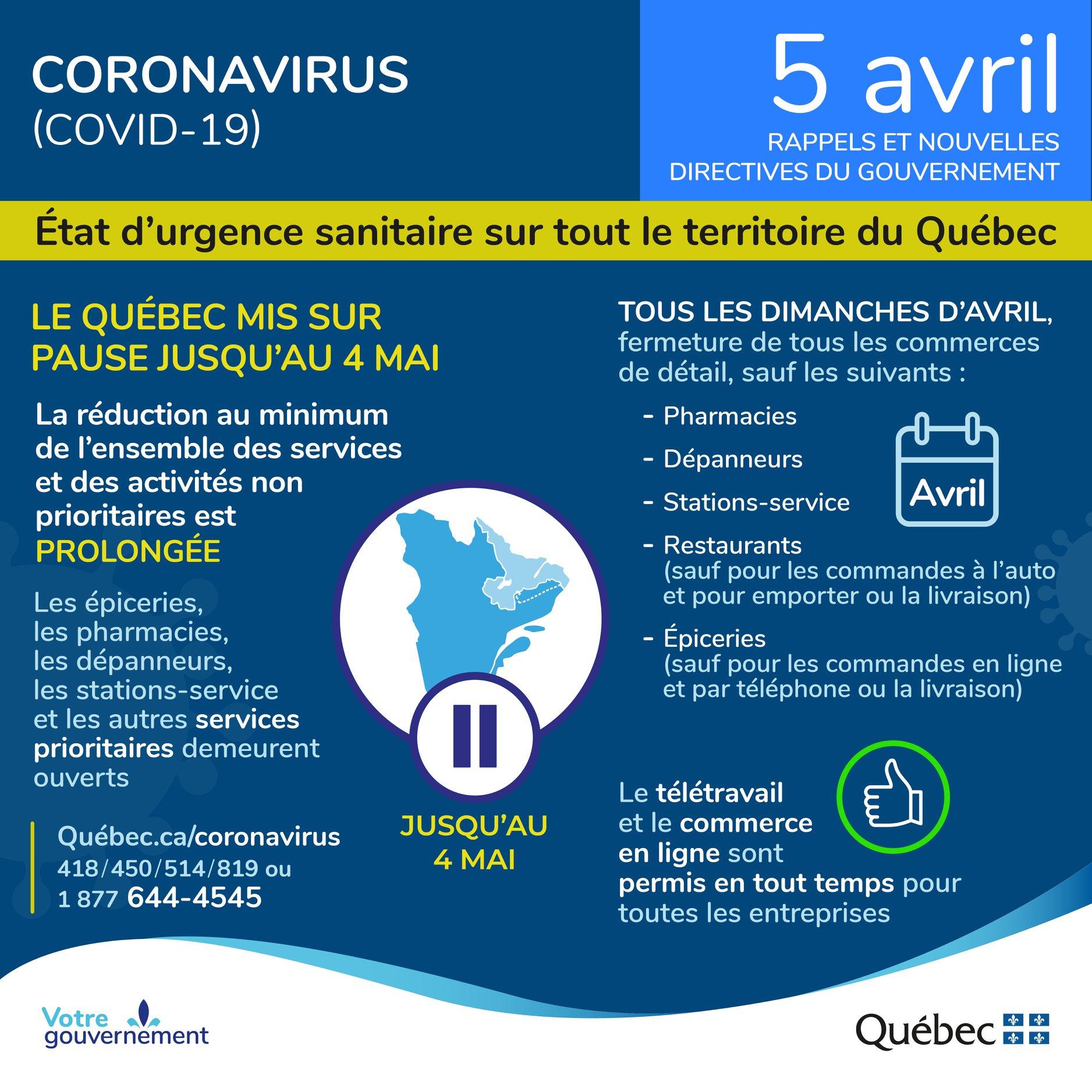 Municipalite De Saint Alphonse Rodriguez Coronavirus Covid 19